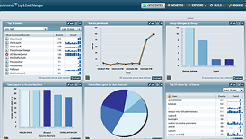 Security dashboard